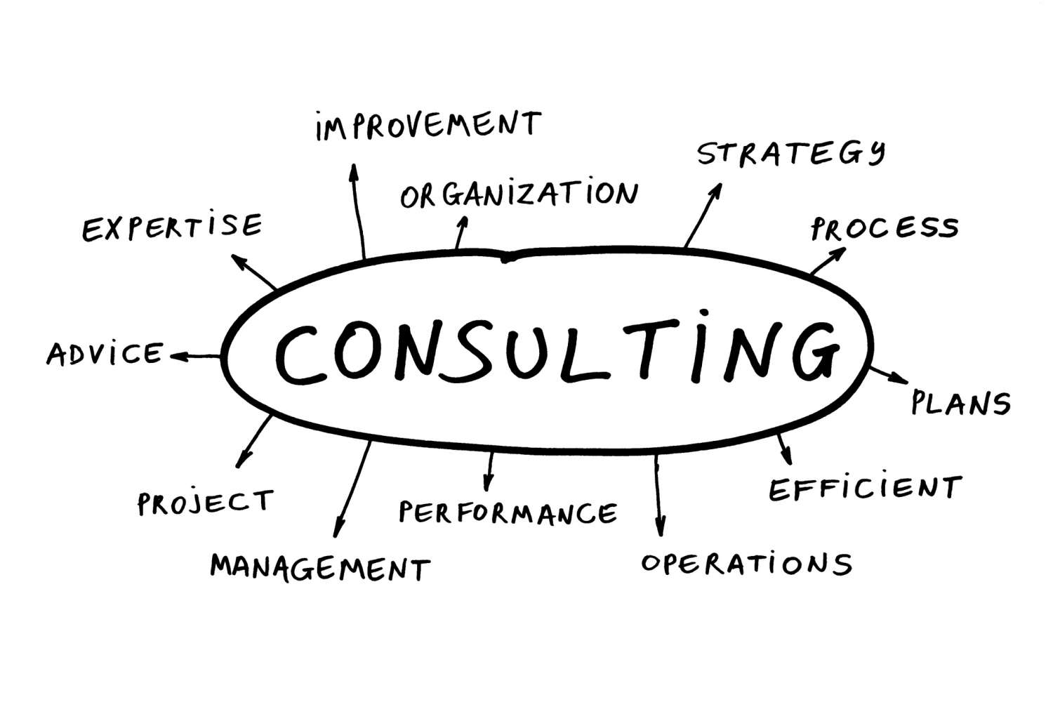 IT Consulting & Training | IT Solutions Company in the