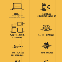 AIM-Hacking the Internet of Things Era-infographics (1)