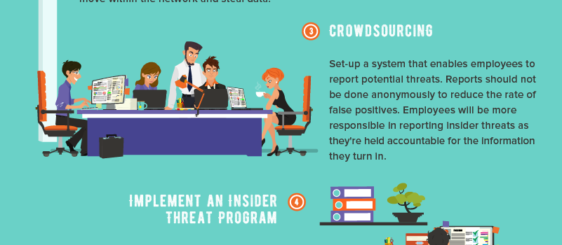 How to Defend Your Business from Insider Threat