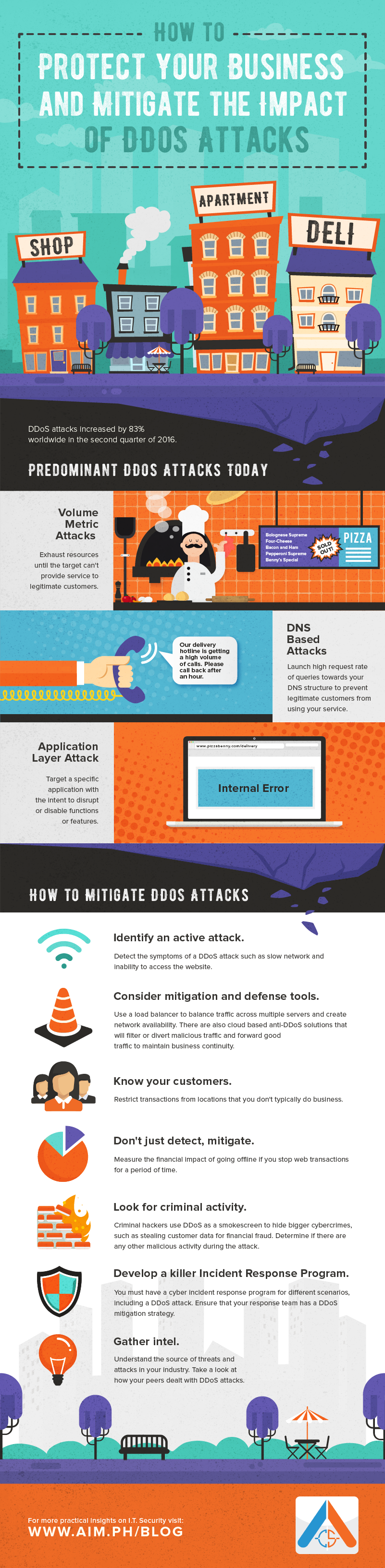 How to Protect Your Business and Mitigate DDoS Attacks